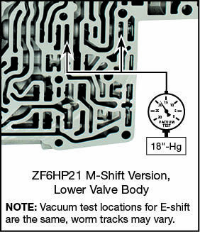 ZF6HP21, ZF6HP28, ZF6HP34 Oversized Bypass  Clutch Control  Valve Kit Vacuum Test Locations