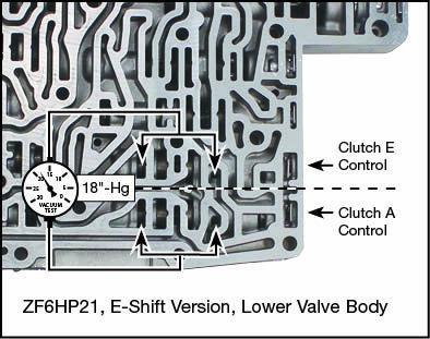 ZF6HP21, ZF6HP28, ZF6HP34 Oversized Clutch A  & Clutch E Control  Valve Kit Vacuum Test Locations