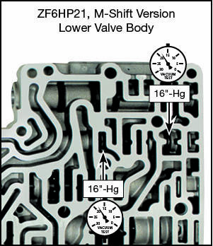 ZF6HP21, ZF6HP28, ZF6HP34 Oversized Lubrication Control Valve Kit Vacuum Test Locations