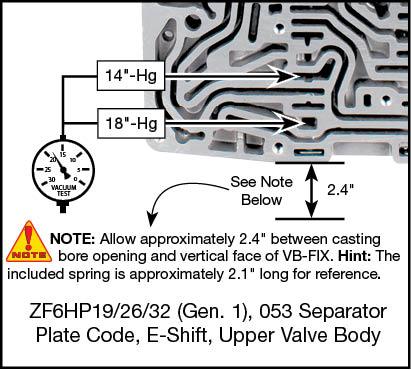 ZF6HP19, ZF6HP21, ZF6HP26, ZF6HP28, ZF6HP32, ZF6HP34 Oversized Position Valve Kit Vacuum Test Locations