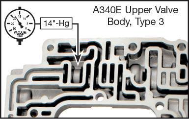 A245E, A246E, A340E, A340F, A650E Oversized Lockup Relay Valve Kit Vacuum Test Locations