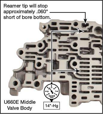 U660E, U660F, U760E, U760F Oversized B2 Apply Control Valve Kit Vacuum Test Locations