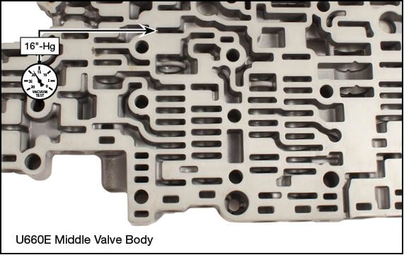 U660E, U660F, U760E, U760F Oversized Clutch Control Valve Kit Vacuum Test Locations