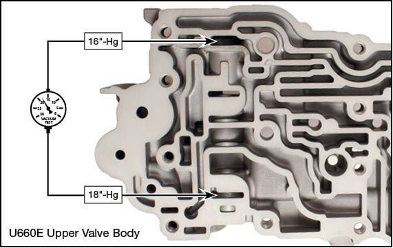 U660E, U660F, U760E, U760F Oversized Secondary Pressure Regulator Valve Kit Vacuum Test Locations