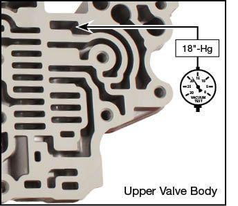 U660E, U660F Oversized Lockup Control Valve Kit Vacuum Test Locations