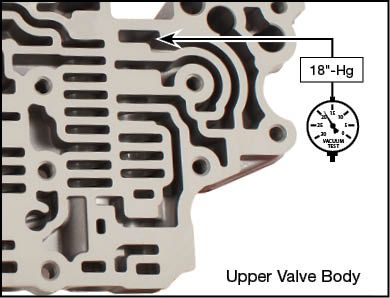 U760E, U760F Oversized Lockup Control Valve Kit Vacuum Test Locations