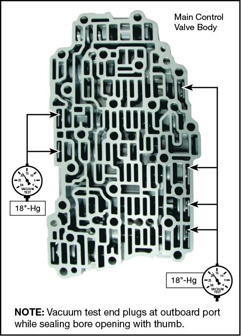 6T30 (Gen. 1), 6T40 (Gen. 1), 6T45 (Gen.1), 6T50 (Gen. 1) O-Ringed End Plug Kit Vacuum Test Locations