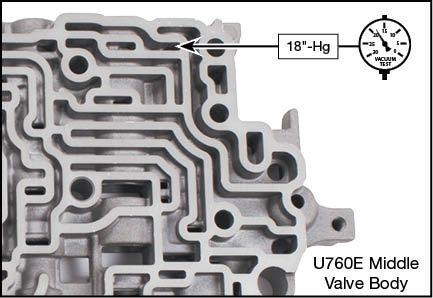 U760E, U760F B1 Apply Boost Valve Kit Vacuum Test Locations