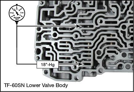 09G, 09K, 09M, 6F21WA, TF-60SN Oversized B1 Clutch Control Valve Kit Vacuum Test Locations