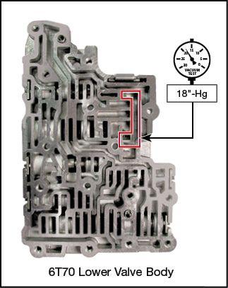 6T70 (Gen. 1), 6T75 (Gen. 1) 4-5-6 Accumulator Piston Kit Vacuum Test Locations