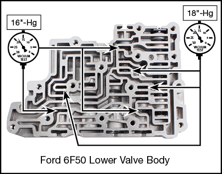 6F50, 6F55, 6T70 (Gen. 1), 6T75 (Gen. 1) Oversized Clutch Boost/Latch Valve Vacuum Test Locations
