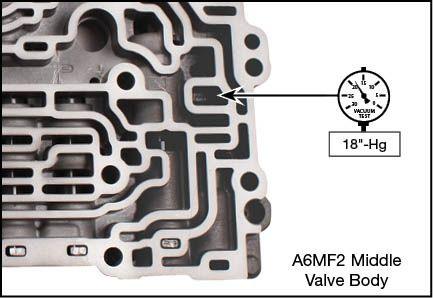 A6GF1, A6LF1/2/3, A6MF1/2 Oversized Pressure Reducing Valve Vacuum Test Locations