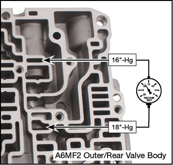A6GF1, A6LF1/2/3, A6MF1/2 Oversized Pressure Regulator Valve Kit Vacuum Test Locations