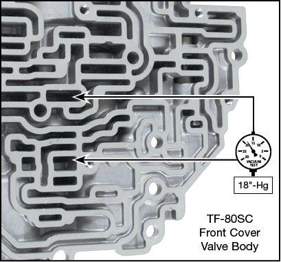 TF-80SC, TF-81SC Oversized C2 Clutch Control Valve Kit Vacuum Test Locations