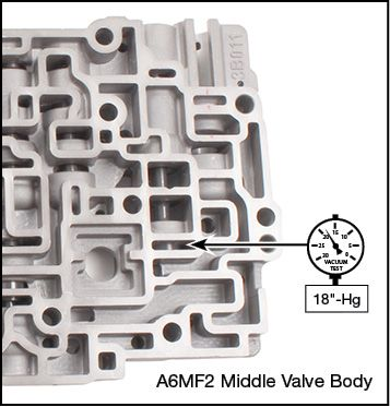 A6GF1, A6LF1/2/3, A6MF1/2 Oversized TCC Control Valve Kit Vacuum Test Locations