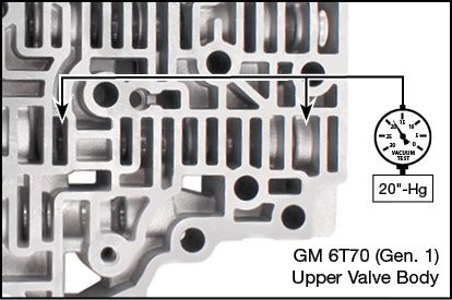 6F50, 6F55, 6T70 (Gen. 1), 6T75 (Gen. 1) Oversized 3-5-R Clutch Regulator Valve Kit Vacuum Test Locations