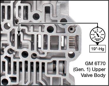 6F50, 6F55, 6T70 (Gen. 1), 6T70 (Gen. 2), 6T75 (Gen. 1), 6T75 (Gen. 2), 6T80 (Gen. 2) Oversized TCC Control Valve Kit Vacuum Test Locations