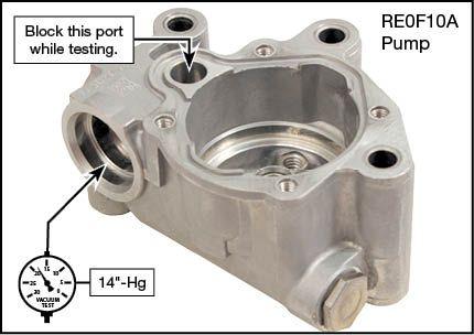 JF011E (RE0F10A), JF015E (RE0F11A), JF016E (RE0F10D), JF017E (RE0F10E) Pump Flow Control Valve Vacuum Test Locations