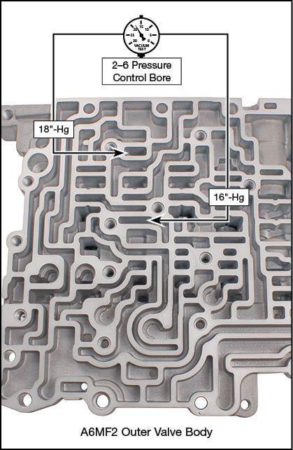 A6GF1, A6LF1/2/3, A6MF1/2 Oversized 2-6 Pressure Control Valve Kit Vacuum Test Locations