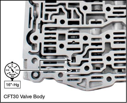 CFT30 Primary Pulley Boost Valve Kit Vacuum Test Locations