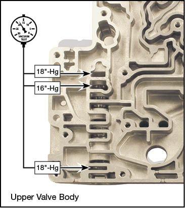 6R140 Oversized TCC Apply Regulator & Boost Valve Kit Vacuum Test Locations