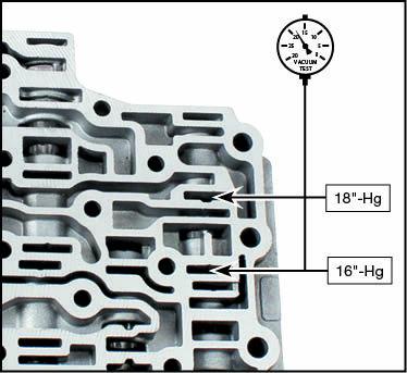 CFT30 Oversized Lube Regulator Valve Kit Vacuum Test Locations