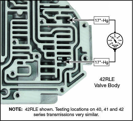 40TE, 40TES, 41AE, 41TE, 41TES, 42LE, 42RLE, 62TE Oversized TCC Control  & Plunger Valve Kit Vacuum Test Locations