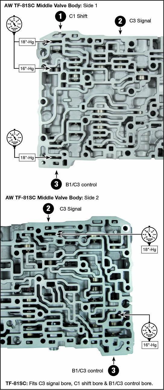 09G, 09K, 09M, 6F21WA, TF-60SN, TF-80SC, TF-81SC Oversized Clutch Cutoff Valve Kit Vacuum Test Locations