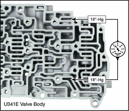 U341E, U341F Oversized Secondary Pressure Regulator Valve Kit Vacuum Test Locations