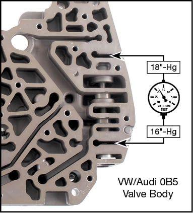 0B5, DL501 Oversized Pressure Regulator Valve Kit Vacuum Test Locations