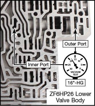 ZF6HP19, ZF6HP26, ZF6HP32 Pressure Regulator Sleeve Vacuum Test Locations