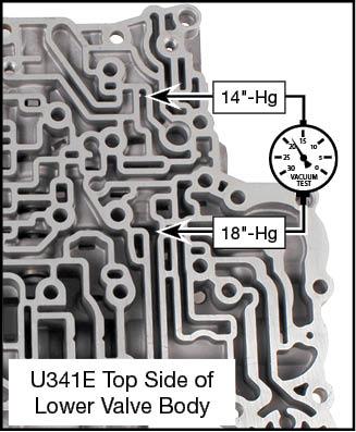 U341E, U341F Oversized Lockup Control Valve Kit Vacuum Test Locations
