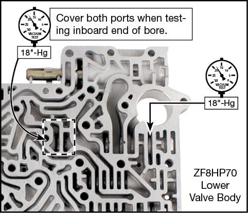 845RE, ZF8HP45, ZF8HP55, ZF8HP70 Pressure Regulator Sleeve Vacuum Test Locations