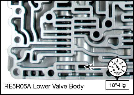 RE5R05A TCC Control Plunger Valve Kit Vacuum Test Locations