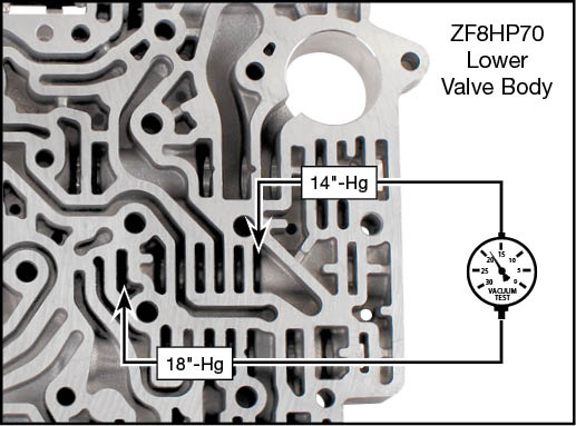 845RE, ZF8HP45, ZF8HP55, ZF8HP70 Oversized TC Switch Valve Vacuum Test Locations