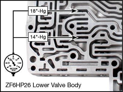 "ZF6HP26 Oversized ""E"" Latch Valve Kit Vacuum Test Locations"