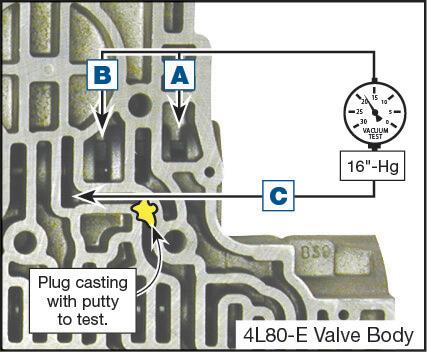 4L80-E, 4L85-E 3rd & Reverse Checkball Sleeve Kit Vacuum Test Locations