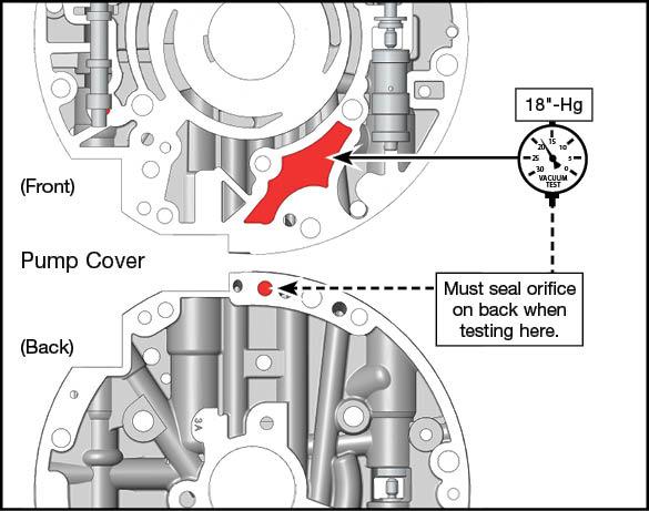 4L60-E, 4L65-E, 4L70-E Boost Valve Kit Vacuum Test Locations
