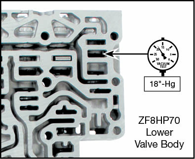 845RE, ZF8HP45, ZF8HP55, ZF8HP70 Oversized Priming Valve Kit Vacuum Test Locations