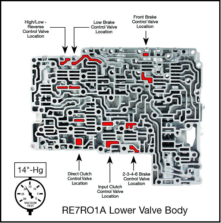 JR710E, JR711E, JR712E, RE7R01A Oversized Clutch Control Valve Kit Vacuum Test Locations