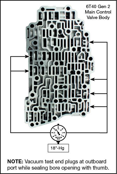 6T30 (Gen. 2), 6T31 (Gen. 3 6T40), 6T35 (Gen. 3 6T40), 6T40 (Gen. 2), 6T41 (Gen. 3 6T40), 6T45 (Gen. 2), 6T46 (Gen. 3 6T40), 6T50 (Gen. 2), 6T51 (Gen. 3 6T40) O-Ringed End Plug Kit Vacuum Test Locations