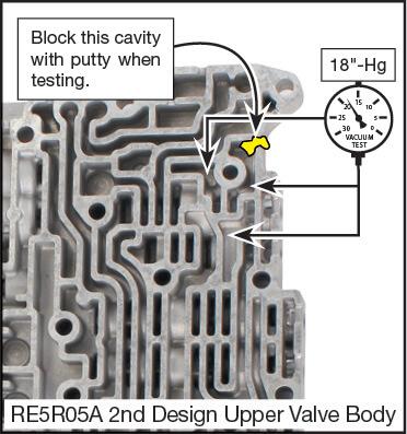 RE5R05A Reverse Brake Pressure Control Valve Kit Vacuum Test Locations