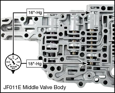 JF011E (RE0F10A) Oversized Lockup Control Valve Kit Vacuum Test Locations