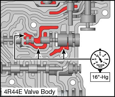 4R44E, 4R55E, 5R44E, 5R55E Outer Reverse Modulator Valve Vacuum Test Locations