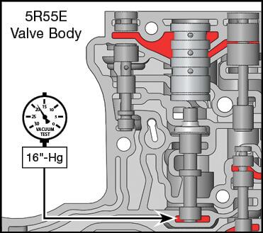 4R44E, 4R55E, 5R44E, 5R55E Pressure Regulator Valve Vacuum Test Locations