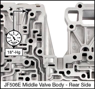 09A, JF506E Oversized TCC Control Valve Kit Vacuum Test Locations