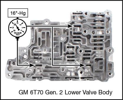 6T70 (Gen. 2), 6T75 (Gen. 2), 6T80 (Gen. 2) Oversized Clutch Boost Valve Vacuum Test Locations