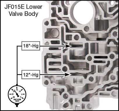 JF015E (RE0F11A) Oversized Torque Converter Lube Regulator & Plunger Valve Kit Vacuum Test Locations