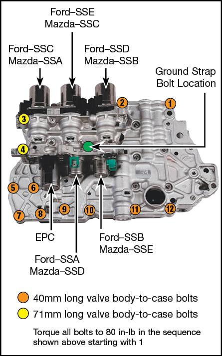 4F27E Ford Torque Specs