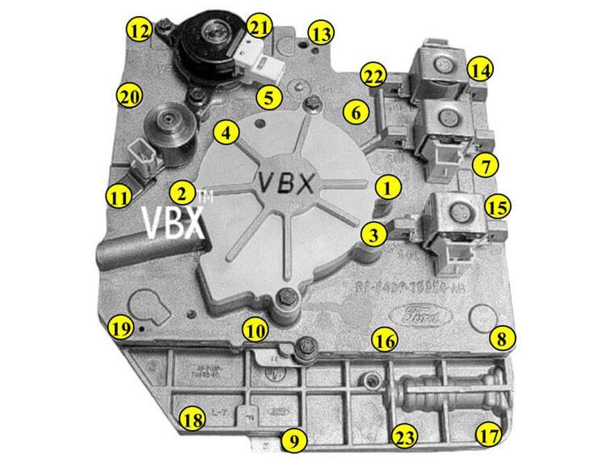 4F50N, AX4N '98–'03 Torque Specs